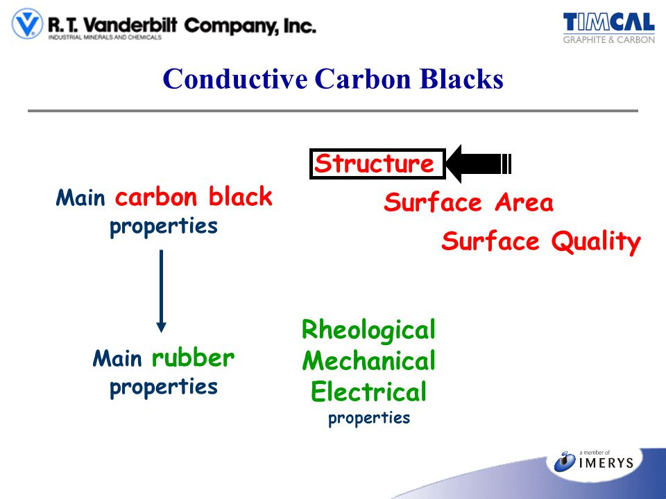 The Influence of Conductive Carbon Blacks on Rubber Properties - ppt