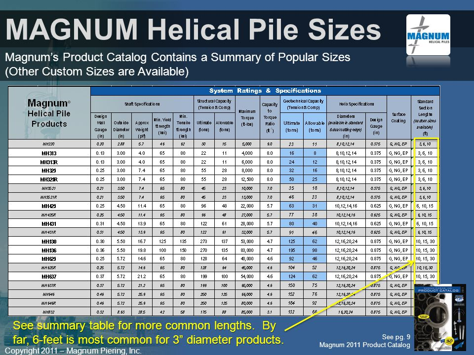MAGNUM Helical Pile Sizes