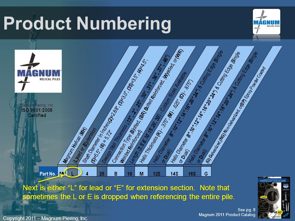 Product Numbering