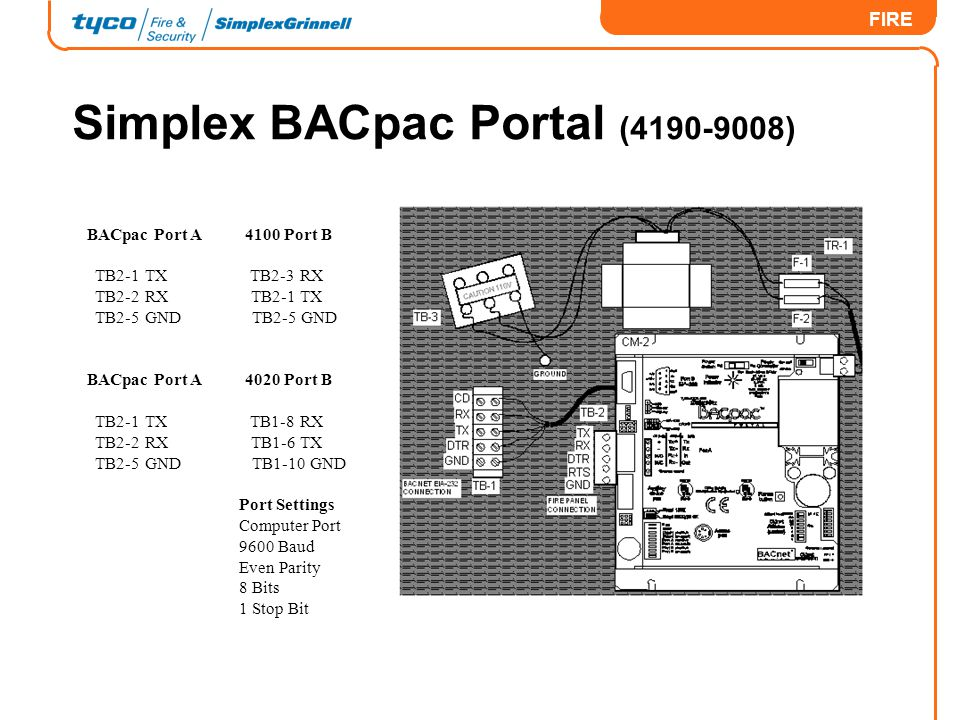 "BACnet: An Overview BACnet Overview  The ""Buzz Words"