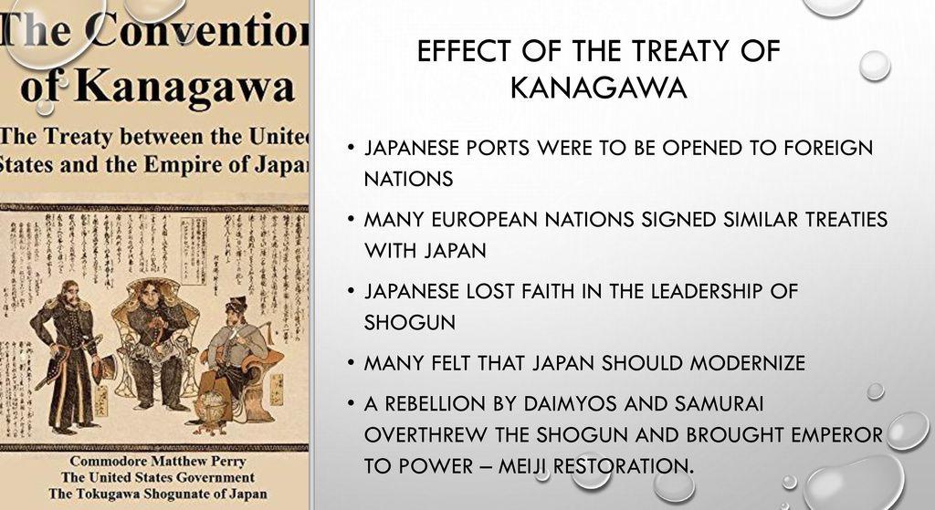 End of Japanese Isolation and Meiji Restoration - ppt download
