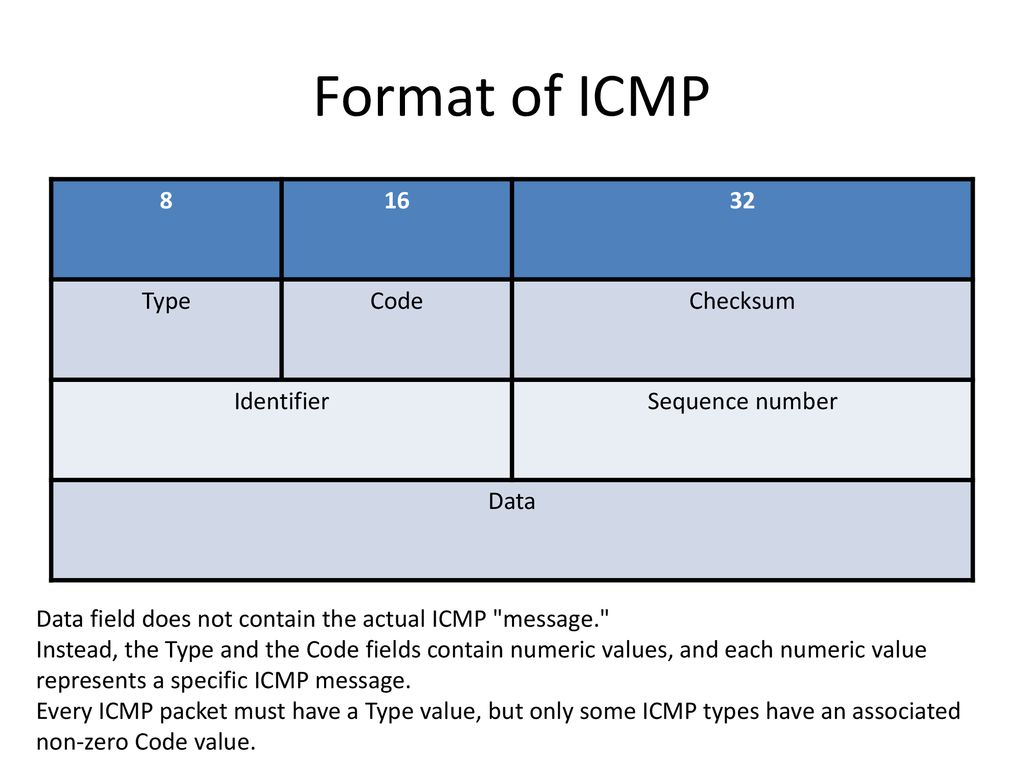 Ids icmp too large