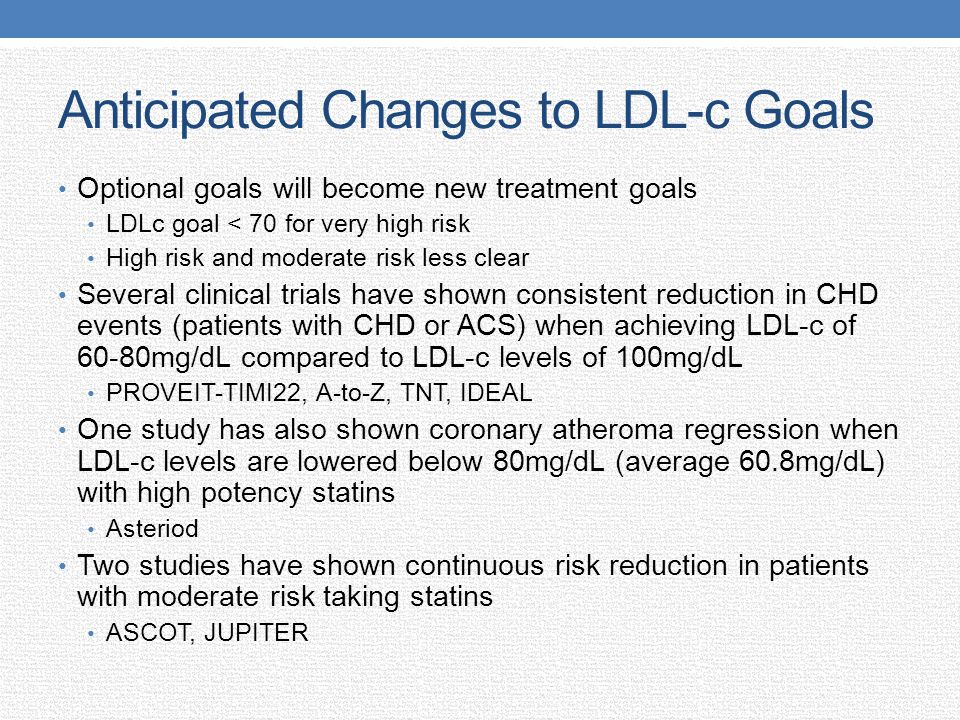 Anticipated Changes to LDL-c Goals