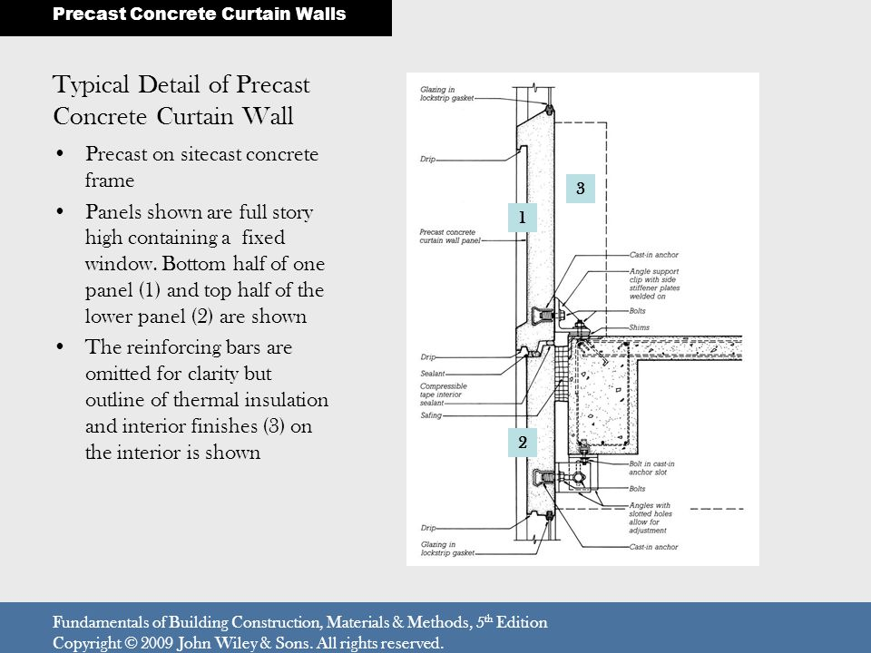 Typical Detail of Precast Concrete Curtain Wall