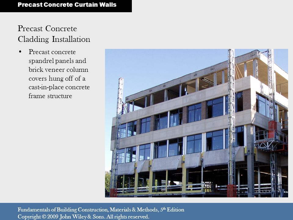 Precast Concrete Cladding Installation