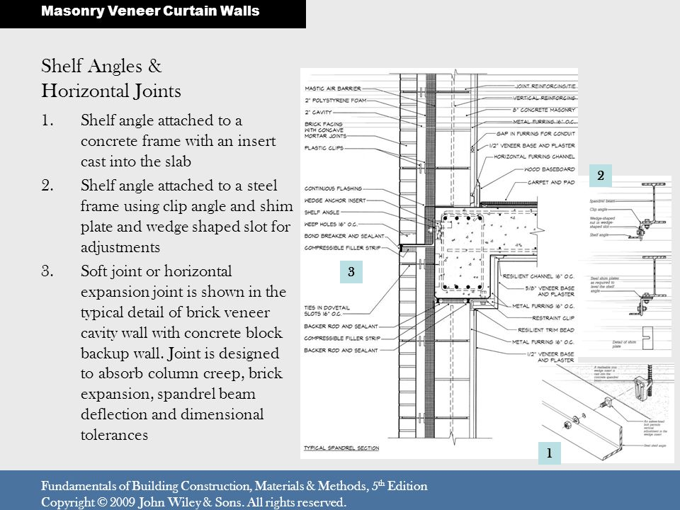Shelf Angles & Horizontal Joints