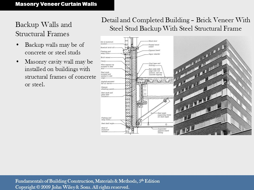 Backup Walls and Structural Frames