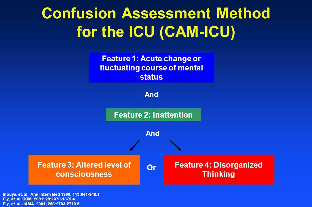 Confusion Assessment Method For The Icu Cam Icu also Camicuppointv Gif also B Decbc F Da Key Points Related To Delirium additionally  in addition D E B D Ce D A Bdba Delirium Nursing Teaching Tools. on cam icu worksheet