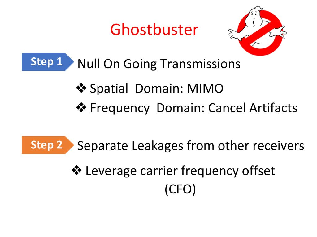 Ghostbuster: Detecting the Presence of Hidden Eavesdroppers
