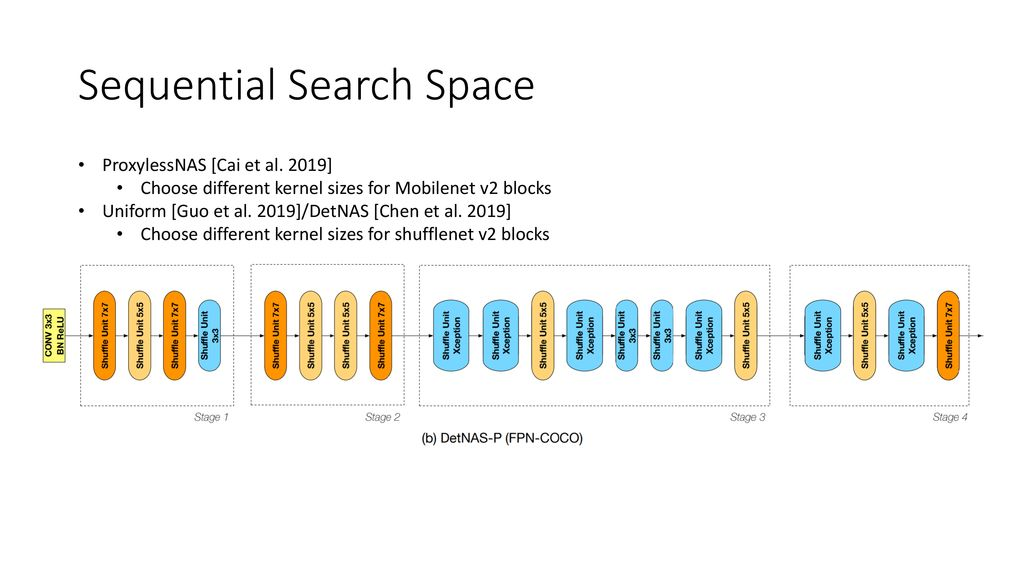 Recent Advances in Neural Architecture Search - ppt download