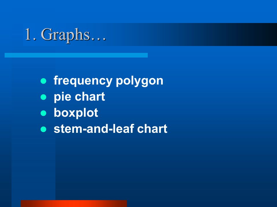1. Graphs… frequency polygon pie chart boxplot stem-and-leaf chart