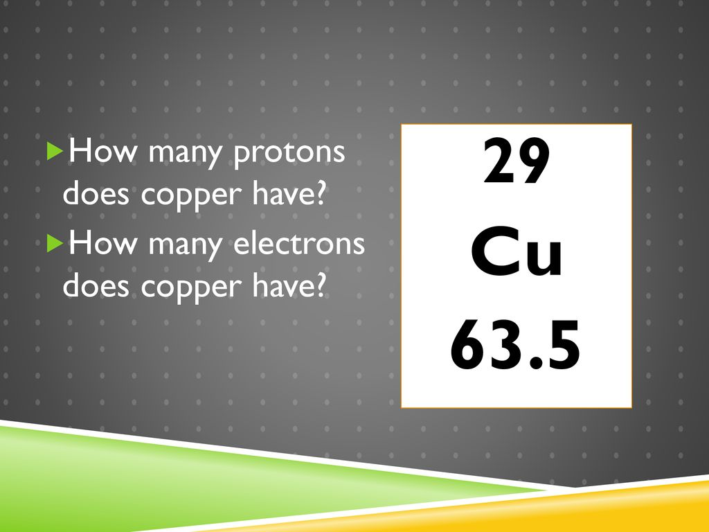 MONDAY 10/20 What is an atom? What are the 3 parts of atoms? - ppt