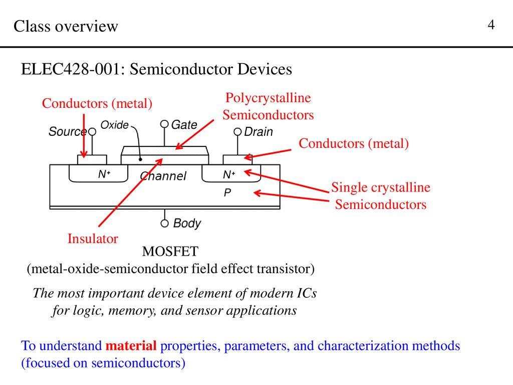 School of Electronics Engineering   ppt download