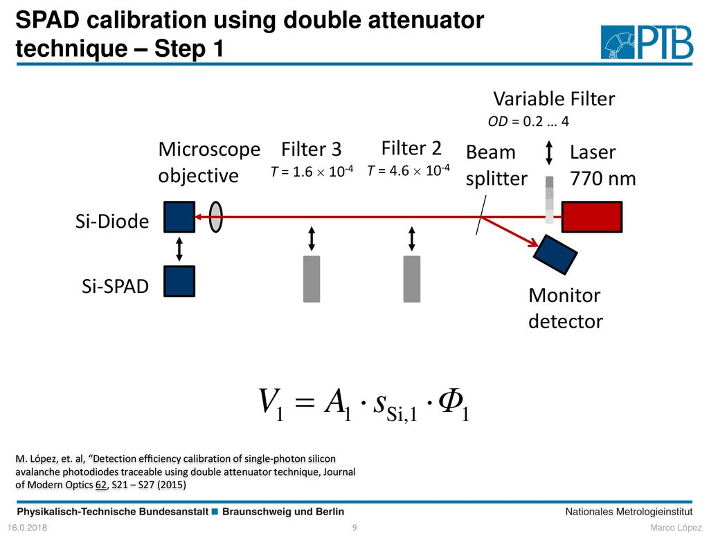 Metrological characterisation of single-photon avalanche diodes