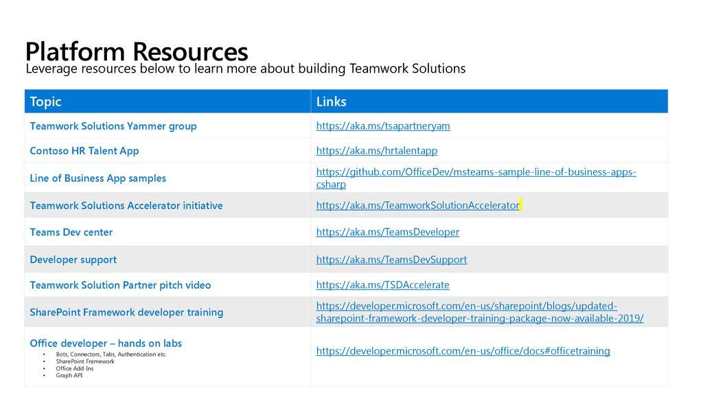 Microsoft Teams Partner Office Hours April 30, ppt download