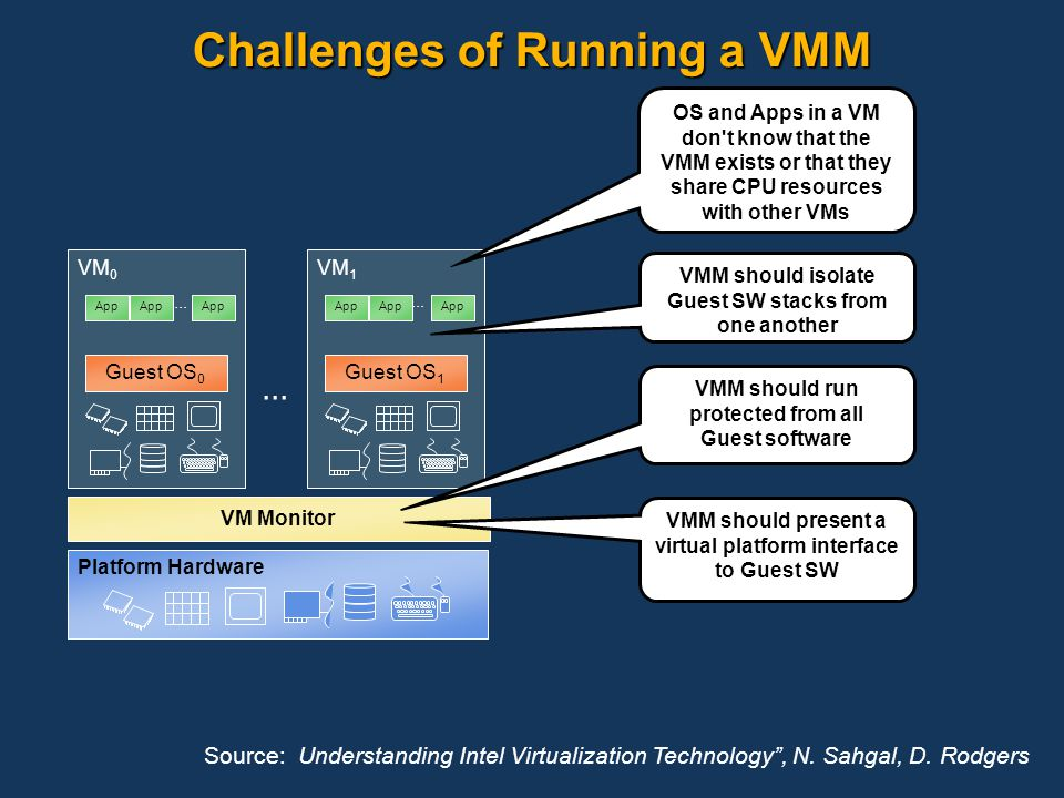 Challenges of Running a VMM
