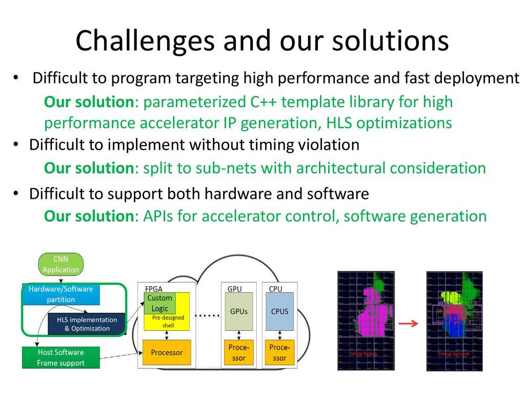 Cloud-DNN: An Open Framework for Mapping DNN Models to Cloud
