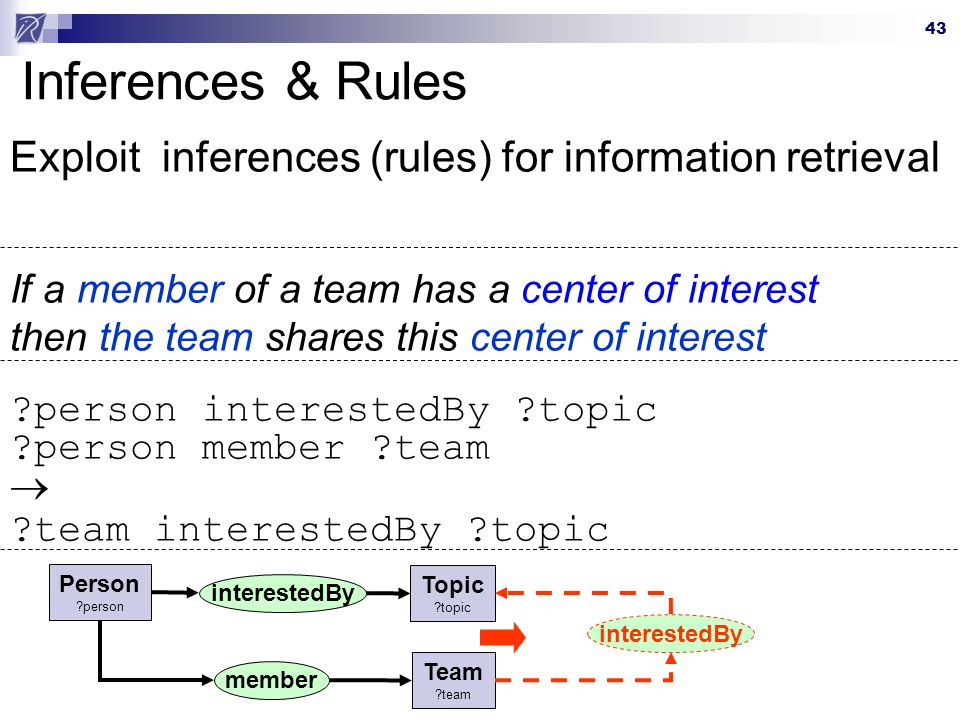 Inferences & Rules Exploit inferences (rules) for information retrieval.