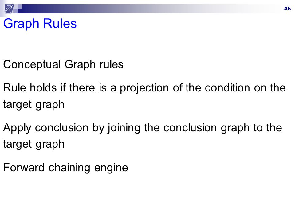 Graph Rules Conceptual Graph rules