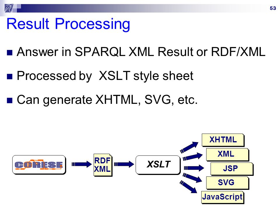 Result Processing Answer in SPARQL XML Result or RDF/XML