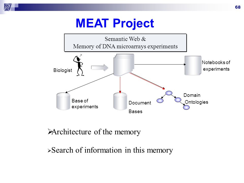 Semantic Web & Memory of DNA microarrays experiments