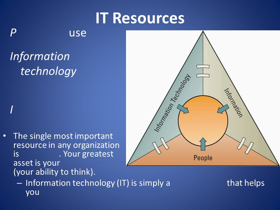 IT Resources P use Information technology I