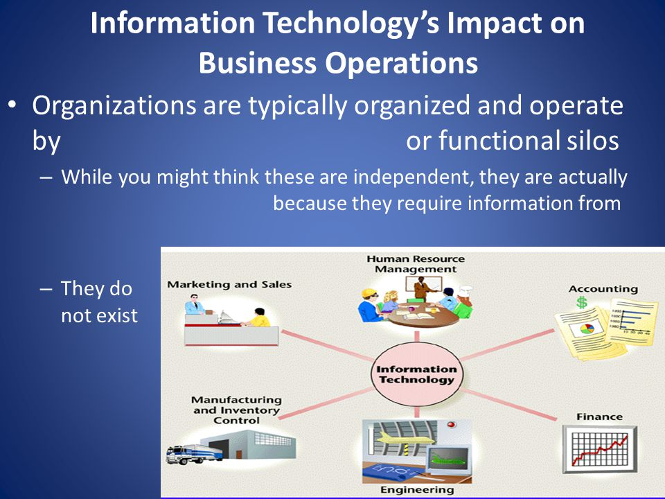 Information Technology's Impact on Business Operations