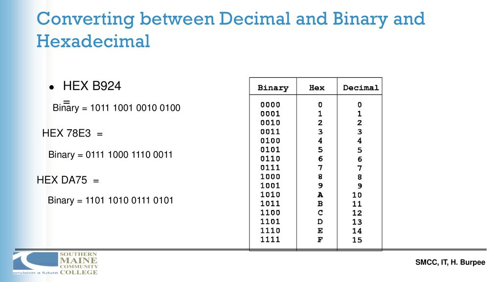 Chapter 3 - Binary Numbering System - ppt download