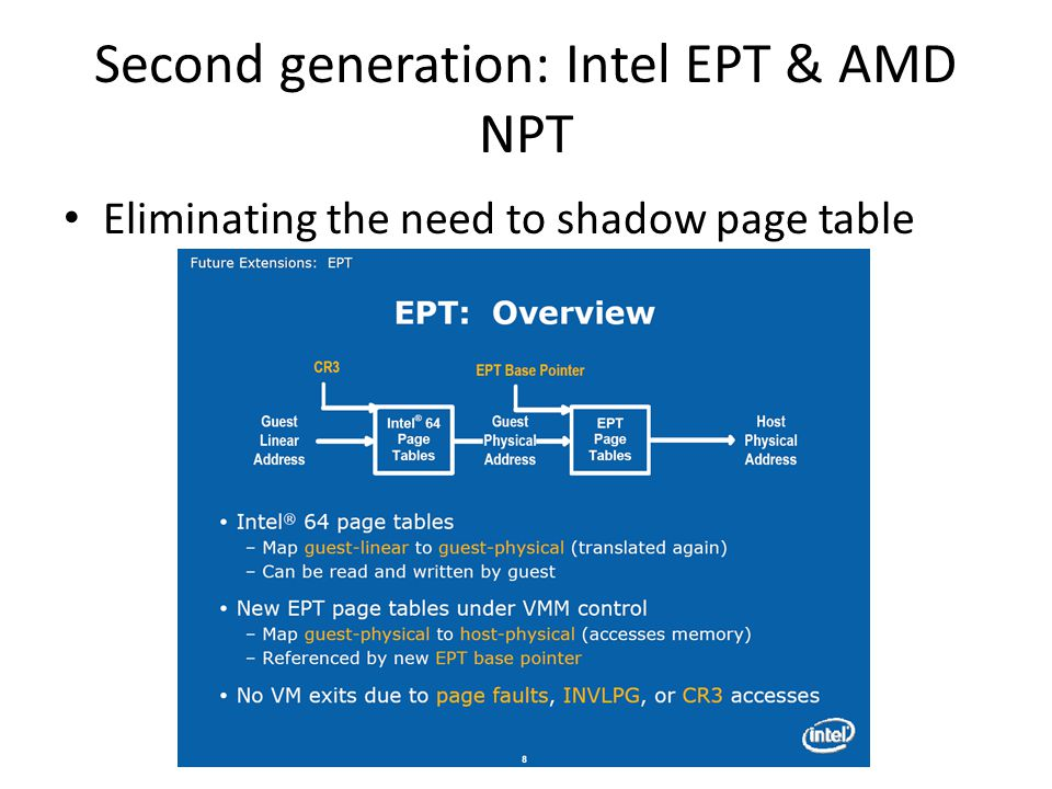 Second generation: Intel EPT & AMD NPT