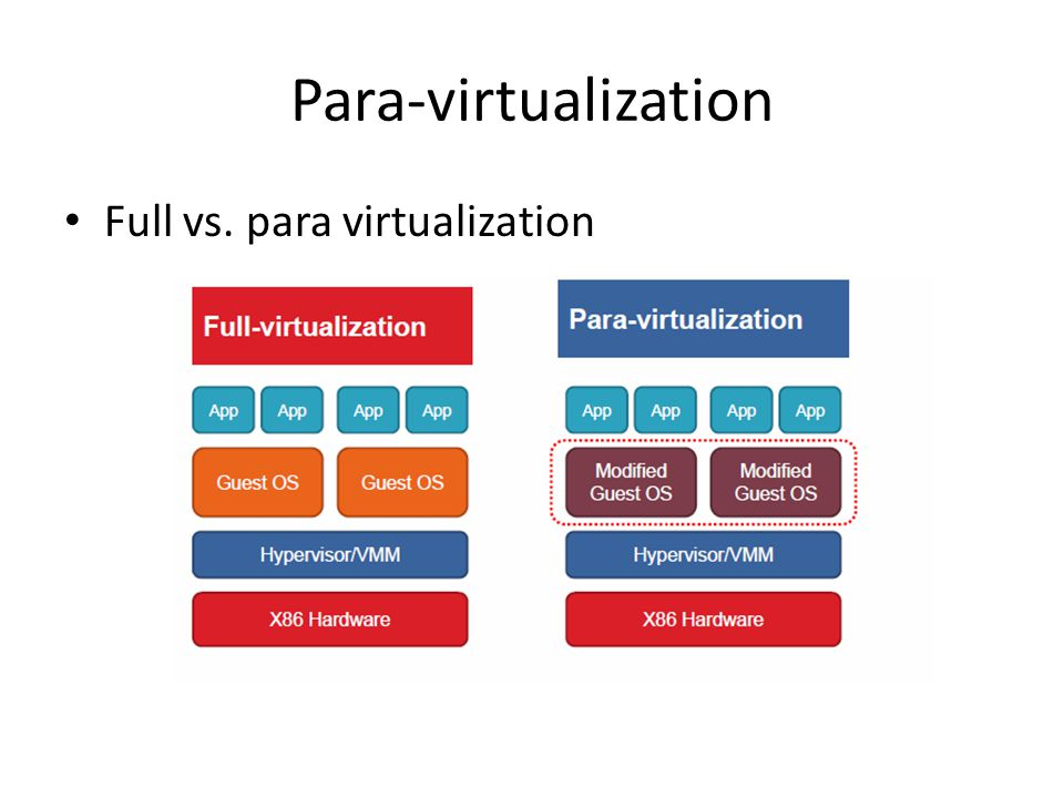 Para-virtualization Full vs. para virtualization