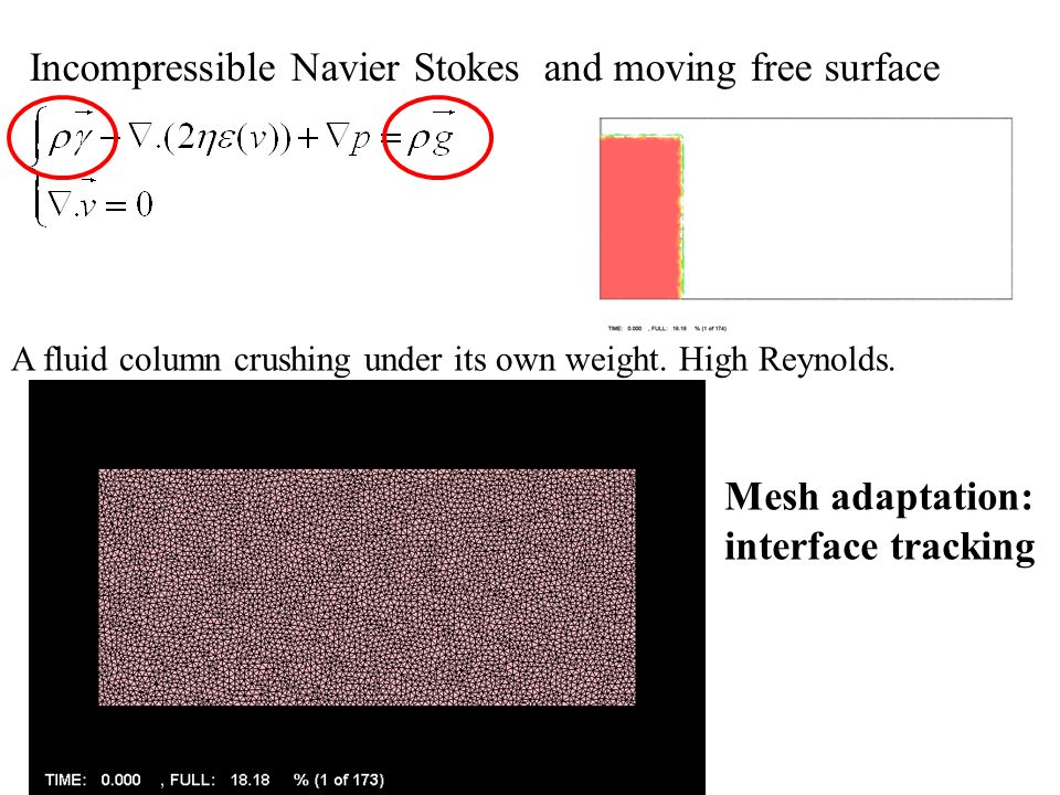 Incompressible Navier Stokes and moving free surface