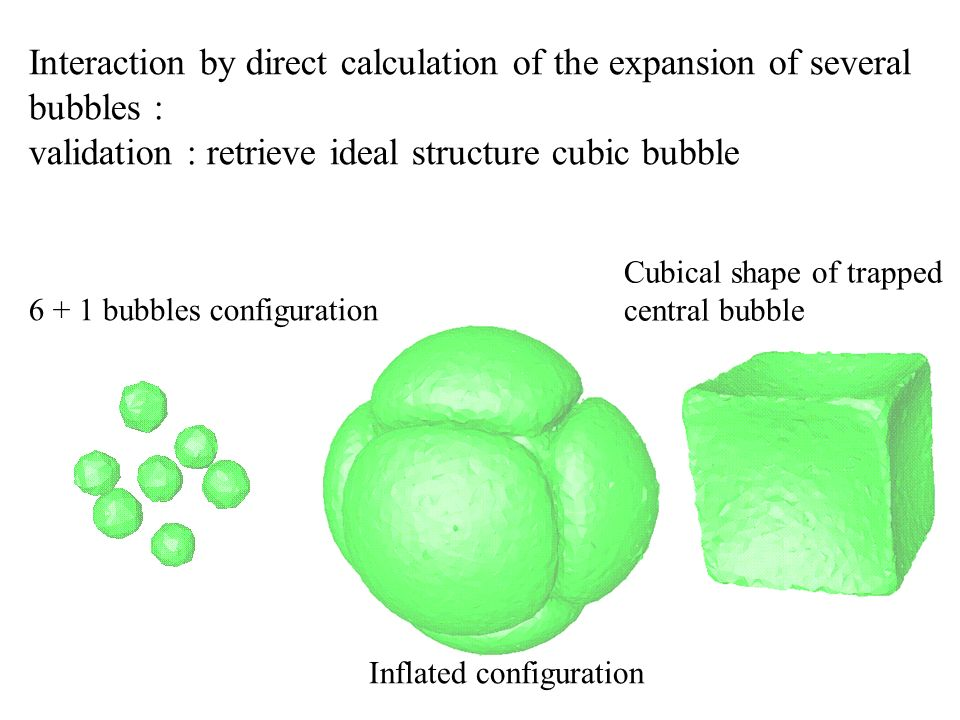 Interaction by direct calculation of the expansion of several bubbles : validation : retrieve ideal structure cubic bubble