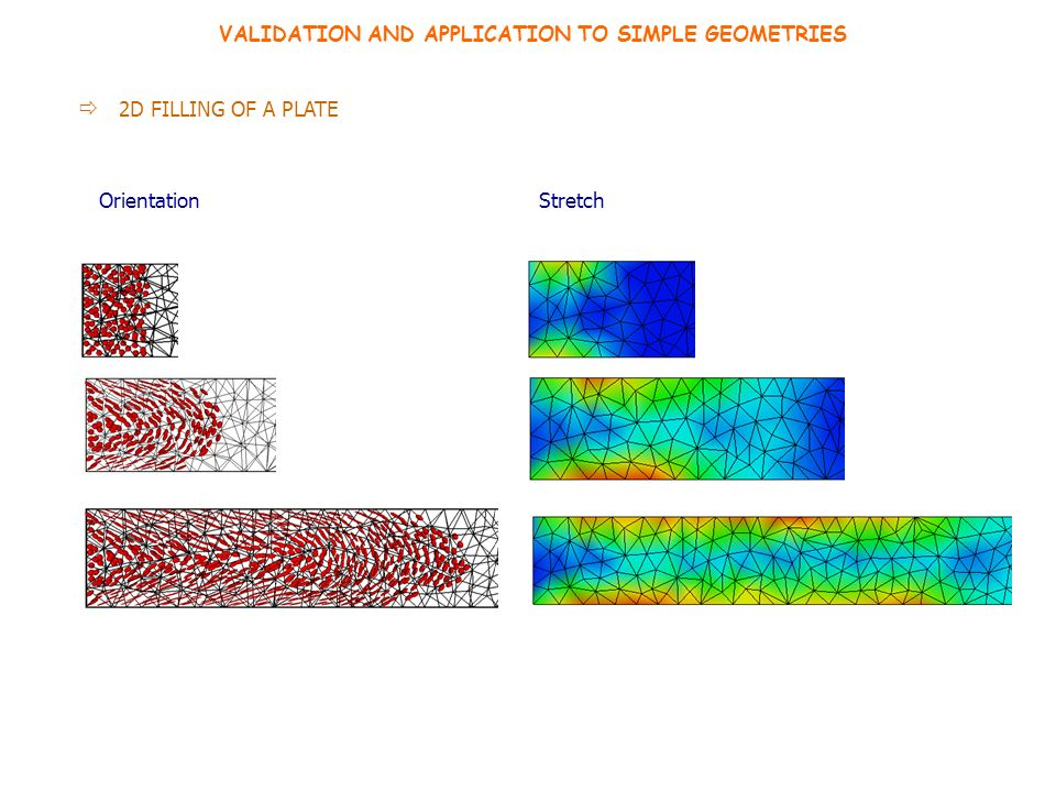 VALIDATION AND APPLICATION TO SIMPLE GEOMETRIES
