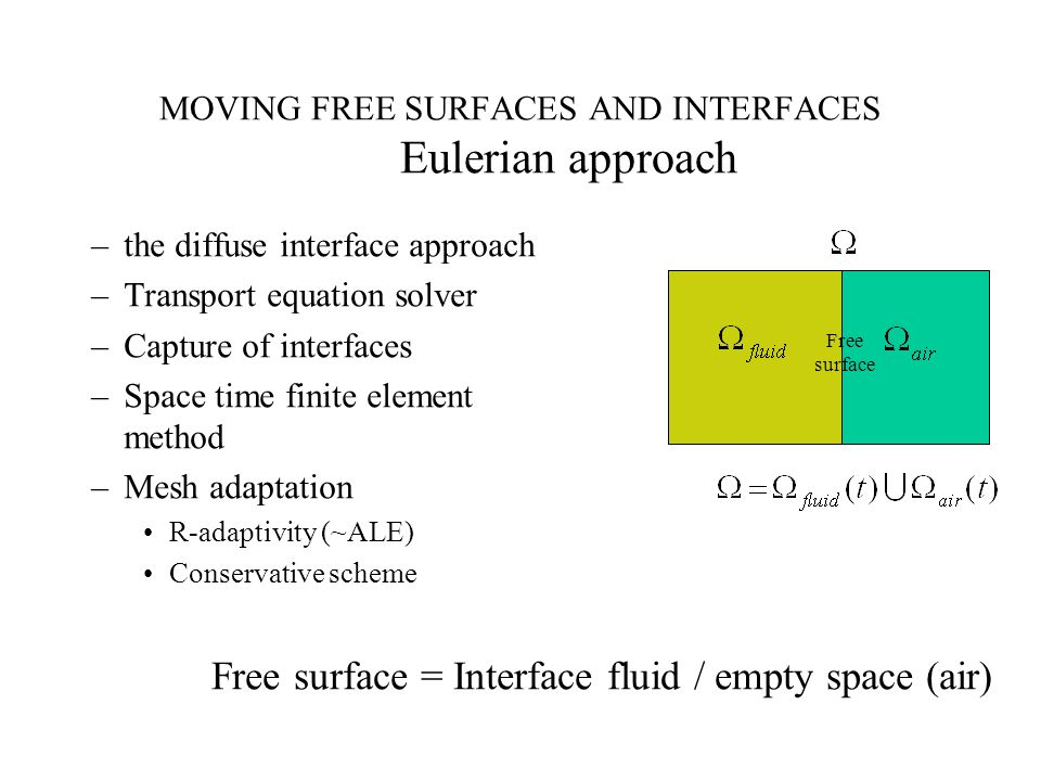 MOVING FREE SURFACES AND INTERFACES Eulerian approach