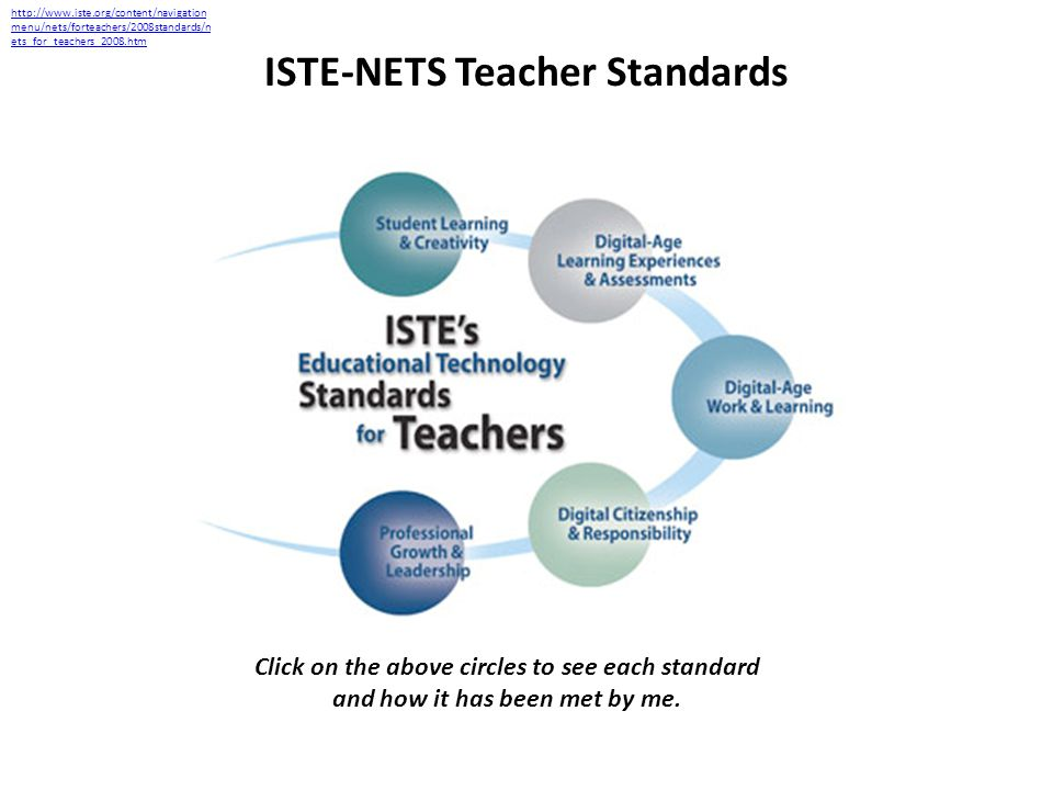 ISTE-NETS Teacher Standards