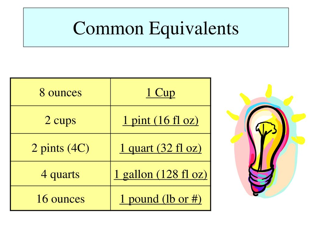 Culinary Math What is it Worth to You if You - ppt download