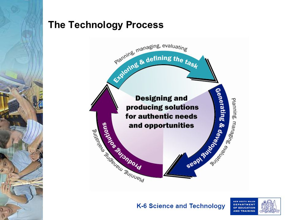 The Technology Process