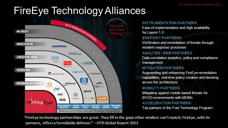 FireEye Architecture & Technology Full Spectrum Kill-chain