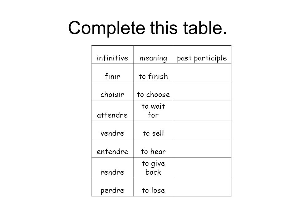 Complete this table. infinitive meaning past participle finir