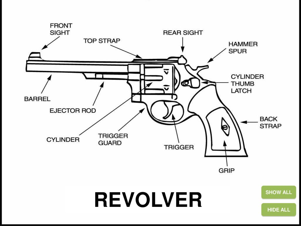 Diagram Of Revolver - Fusebox and Wiring Diagram device-kneel -  device-kneel.paoloemartina.itpaoloemartina.it