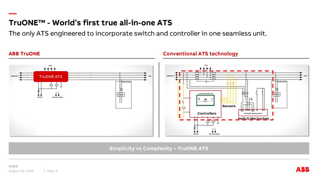 ABB Zenith ATS Introduction - External - ppt download on