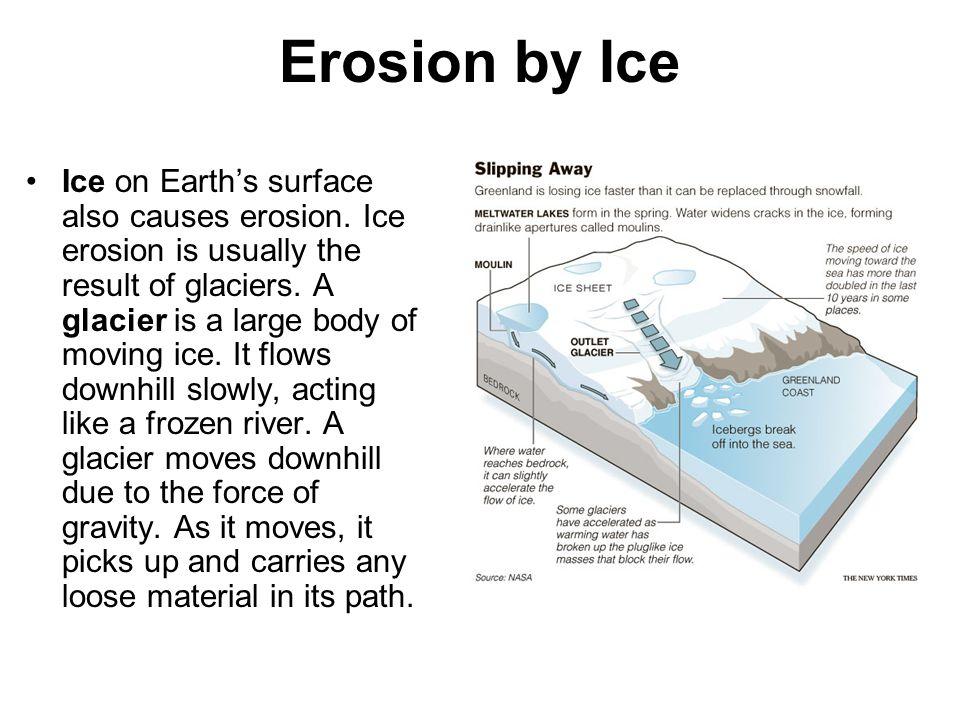 Diagram Of Ice Erosion Circuit Connection Diagram