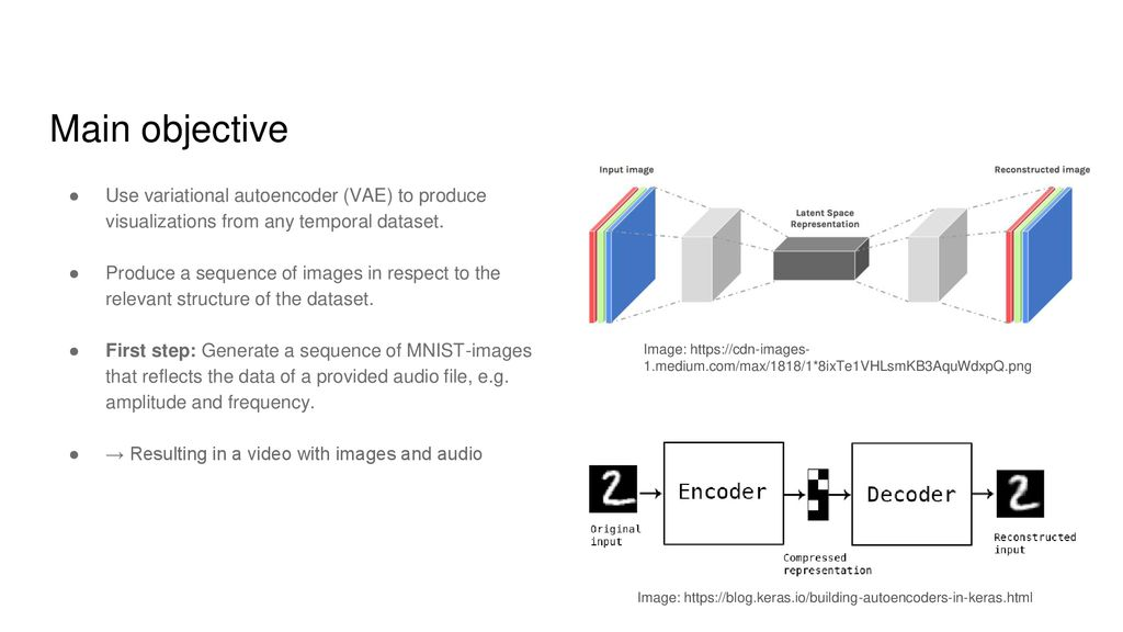 Variational autoencoders to visualize non-intuitive data - ppt download