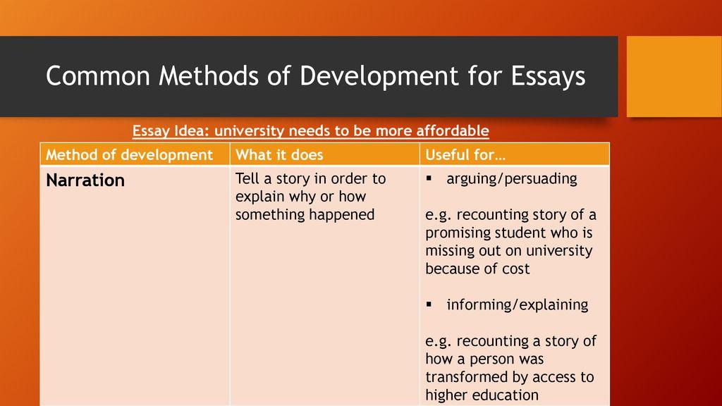 method of development essay