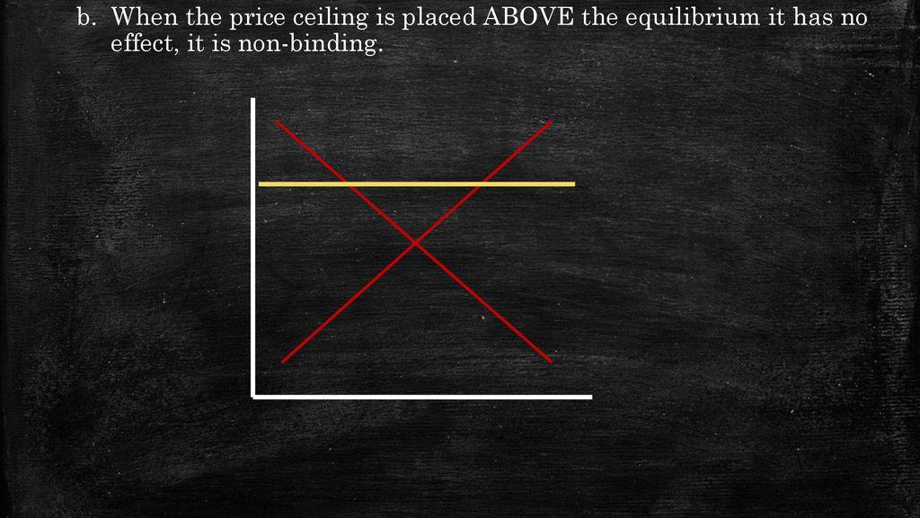 Price Ceilings Price Floors Ppt Download