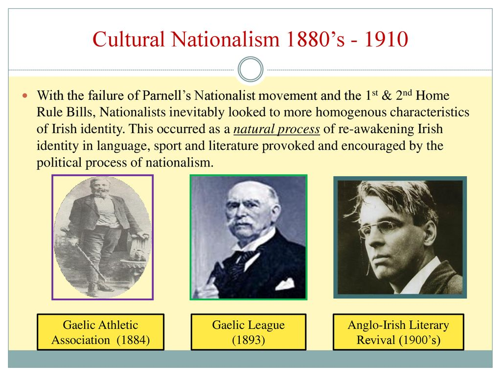 Pursuit of Sovereignty & Impact of Partition - ppt download