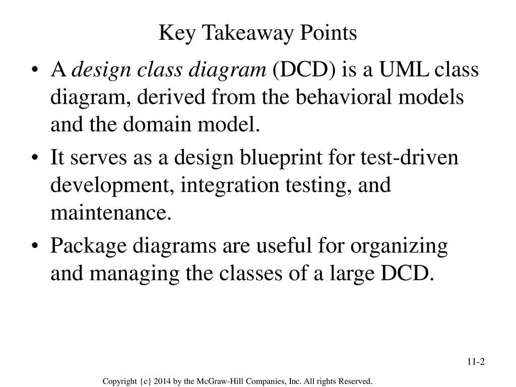 Chapter 11 Deriving A Design Class Diagram Ppt Download