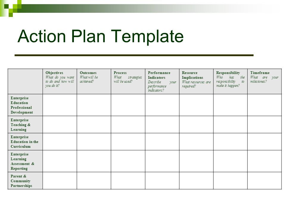 Action Plan Template Objectives Outcomes Process