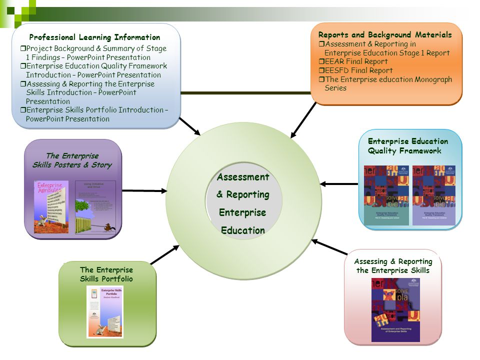 Professional Learning Information