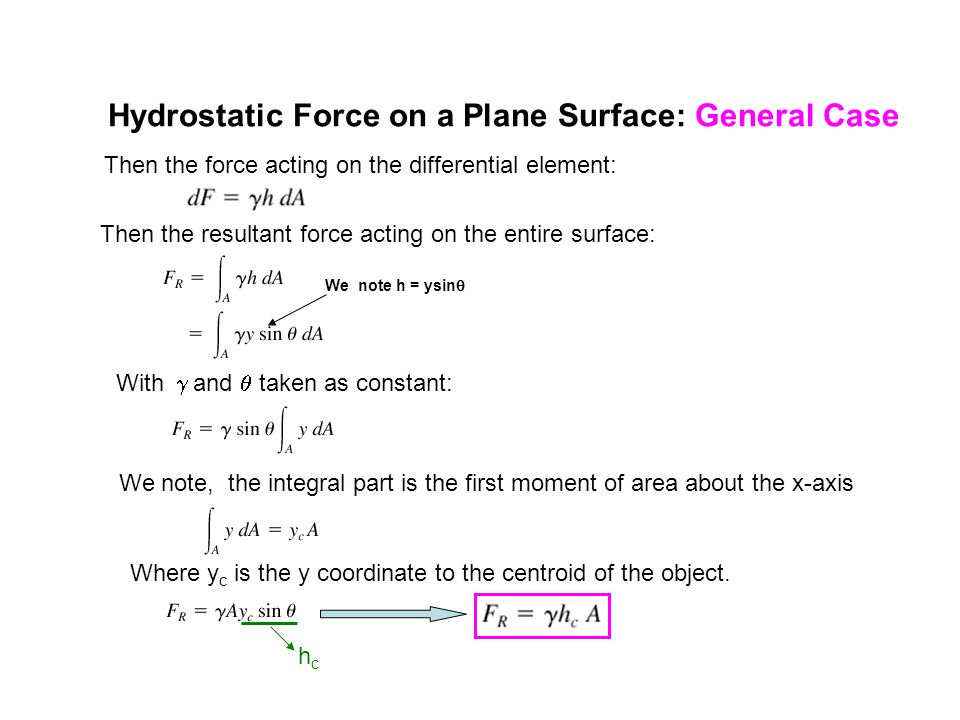 pressure on a submerged plane surface pdf